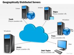 0814 Geographically Distributed Servers Across Data Centers Connected To A Centralized Cloud Ppt Slides