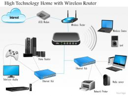 0814 High Technology Home With Wireless Router Connected To Every Device Over Ethernet Ppt Slides