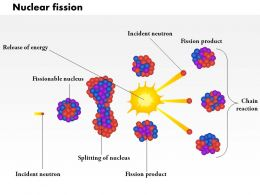 0814 Illustration Showing A Nuclear Fission Medical Images For Powerpoint