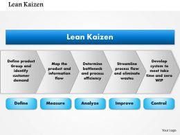 0814 Lean Kaizen Powerpoint Presentation Slide Template