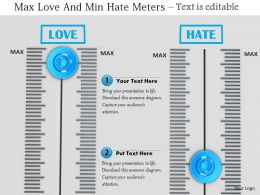 0814 Max Love And Min Hate Meters Image Graphics For Powerpoint