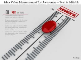 0814 Max Value Measurement For Awareness Image Graphics For Powerpoint