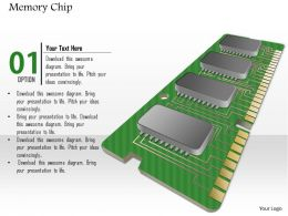 0814 Memory Chip Shown By PCB Printed Circuit Board With Chips And Connections Ppt Slides