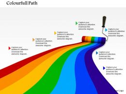 0814 Multicolored Path With Roller Shows Business Steps Image Graphics For PowerPoint