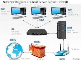 0814 Network Diagram Of A Client Server Behind A Firewall But Connected To The Internet Ppt Slides