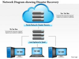 0814 Network Diagram Showing Disaster Recovery To Remote Location DR Ppt Slides
