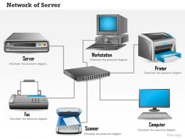 0814 Network Of Server Workstation Printer Fax Scanner And Computer Over Ethernet Ppt Slides