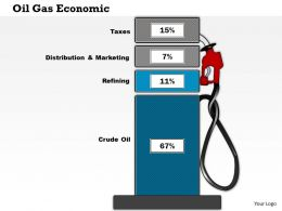 0814 Oil Gas Economic Powerpoint Presentation Slide Template