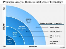 0814 Predictive Analysis Business Intelligence Technology Powerpoint Presentation Slide Template