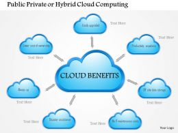 0814 Public Private Or Hybrid Cloud Computing Benefits Shown By Cloud Icons Surrounded Ppt Slides