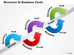 0814_recovery_in_business_cycle_powerpoint_presentation_slide_template_Slide01