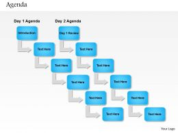 0814 Sequential Flow Of Daily Agenda For Process Flow