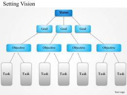 0814 Setting Vision Powerpoint Presentation Slide Template