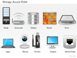 0814 Storage Access Point Ethernet Port Access Point Web Cam Pen Drive Icon Ppt Slides