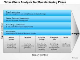 0814 Value Chain Manufacturing Powerpoint Presentation Slide Template