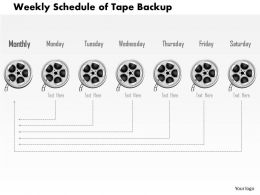 0814 Weekly Schedule Of Tape Backup Showing Timeline Of Retention Dates And Times Ppt Slides