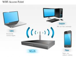 0814 WIFI Access Point Connected To Mobile Phone And Laptop Over Wireless Network Ppt Slides