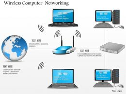 0814 Wireless Computer Networking WIFI Access Point Connected To Globe Computers Ppt Slides