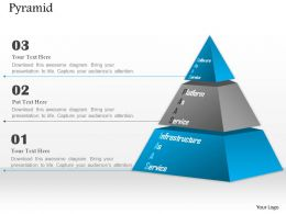 0914_as_a_service_models_software_platform_and_infrastructure_as_a_service_shown_by_pyramid_ppt_slide_Slide01