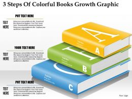 0914 Business Plan 3 Steps Of Colorful Books Growth Graphic Powerpoint Template