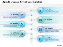 0914 Business Plan Agenda Diagram Seven Stages Timeline Powerpoint Presentation Template