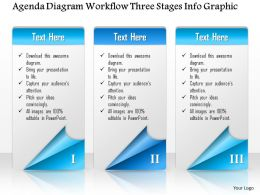0914 Business Plan Agenda Diagram Workflow Three Stages Info Graphic Powerpoint Presentation Template