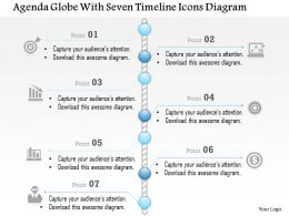 0914 Business Plan Agenda Globe With Seven Timeline Icons Diagram Powerpoint Presentation Template