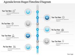 0914 Business Plan Agenda Seven Stages Timeline Diagram Powerpoint Presentation Template