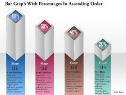 0914 Business Plan Bar Graph With Percentages In Ascending Order Powerpoint Template