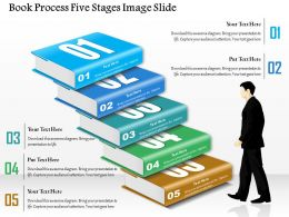 0914 Business Plan Book Process Five Stages Image Slide Powerpoint Presentation Template