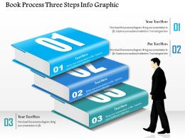 0914 Business Plan Book Process Three Steps Info Graphic Powerpoint Presentation Template