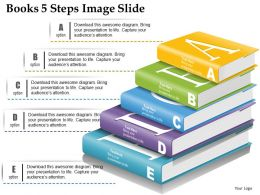 0914 Business Plan Books 5 Steps Image Slide Powerpoint Presentation Template