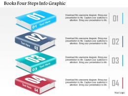 0914 Business Plan Books Four Steps Info Graphic Powerpoint Presentation Template