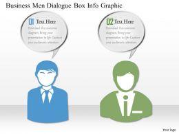 0914 Business Plan Business Men Dialogue Box Info Graphic Powerpoint Presentation Template