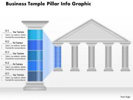 0914 Business Plan Business Temple Pillar Info Graphic Powerpoint Presentation Template