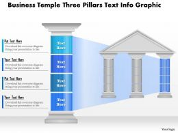 0914 Business Plan Business Temple Three Pillars Text Info Graphic Powerpoint Presentation Template