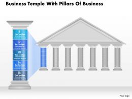 0914 Business Plan Business Temple With Pillars Of Business Powerpoint Presentation Template