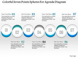 0914 Business Plan Colorful Seven Points Spheres For Agenda Diagram Powerpoint Presentation Template