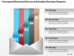 0914 Business Plan Conceptual Horizontal Process Info Graphic Envelope Diagram Powerpoint Template