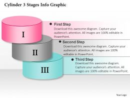 0914 Business Plan Cylinder 3 Stages Info Graphic Powerpoint Presentation Template