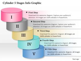 0914 Business Plan Cylinder 5 Stages Info Graphic Powerpoint Presentation Template