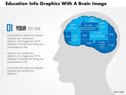 0914 Business Plan Education Info Graphics With A Brain Image Powerpoint Template