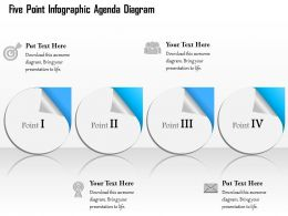 0914 Business Plan Five Point Infographic Agenda Diagram Powerpoint Presentation Template