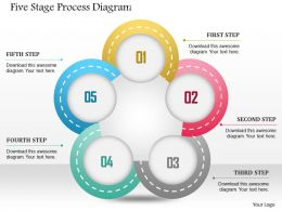 0914 Business Plan Five Stage Process Diagram Powerpoint Template
