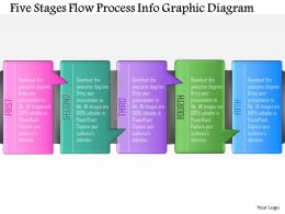 0914 Business Plan Five Stages Flow Process Info Graphic Diagram Powerpoint Template
