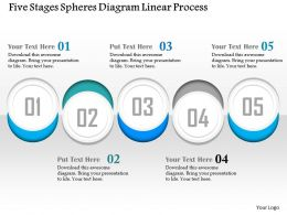 0914 Business Plan Five Stages Spheres Diagram Linear Process Powerpoint Presentation Template