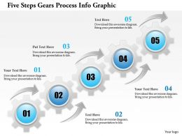 0914 Business Plan Five Steps Gears Process Info Graphic Powerpoint Template