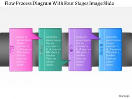 0914 Business Plan Flow Process Diagram With Four Stages Image Slide Powerpoint Template
