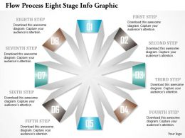 0914 Business Plan Flow Process Eight Stage Info Graphic Powerpoint Presentation Template