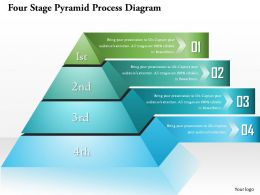 0914 Business Plan Four Stage Pyramid Process Diagram Powerpoint Presentation Template